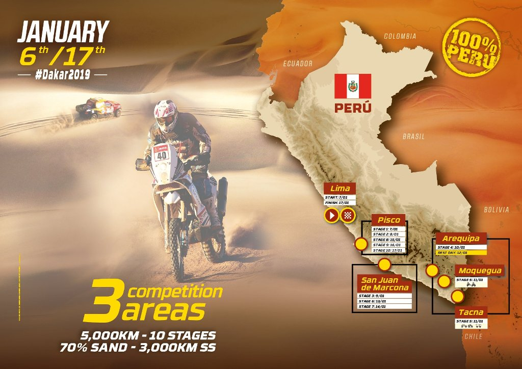 Presentaron las distancias de cada etapa del Dakar 2019
