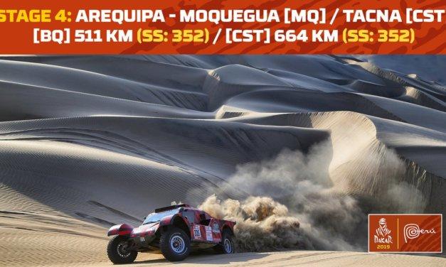 Recorrido de la etapa 4: Arequipa – Moquegua – Tacna – Dakar 2019