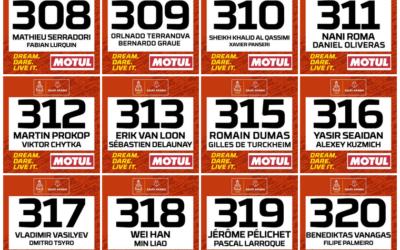 Dakar 2021: Publicaron los números para las categorías autos, camiones y UTV